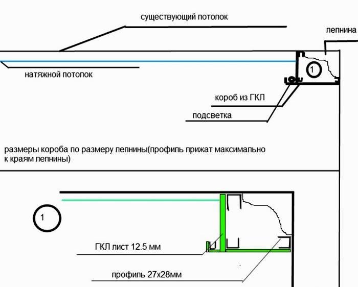 Монтаж двухуровневого потолка из гипсокартона с подсветкой: подробные инструкции плюс фотоотчеты