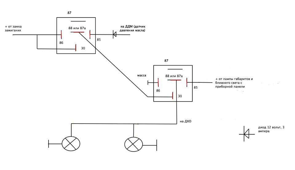 Контроллер дхо: варианты изготовления своими руками, пошаговая инструкция
