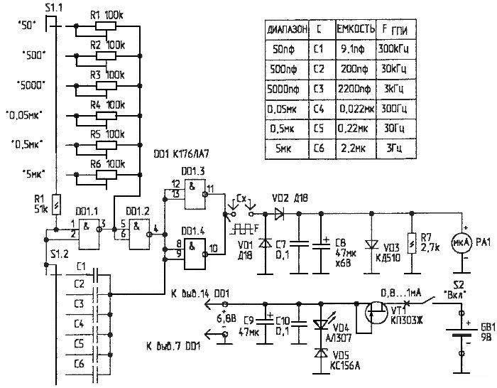 Измеритель емкости конденсаторов своими руками. описание и настройка устройства