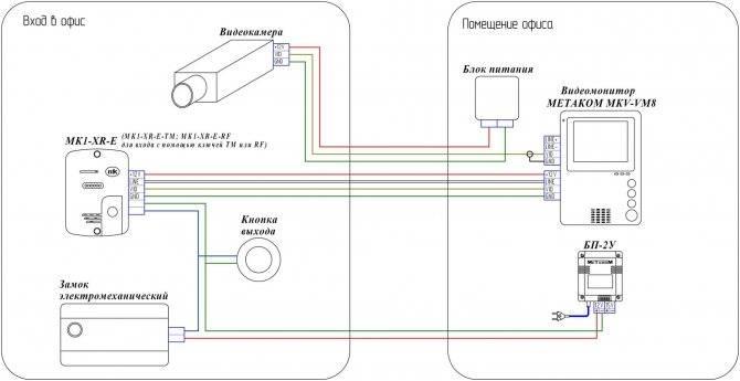 Установка домофонной системы и подключение трубки домофона в квартире