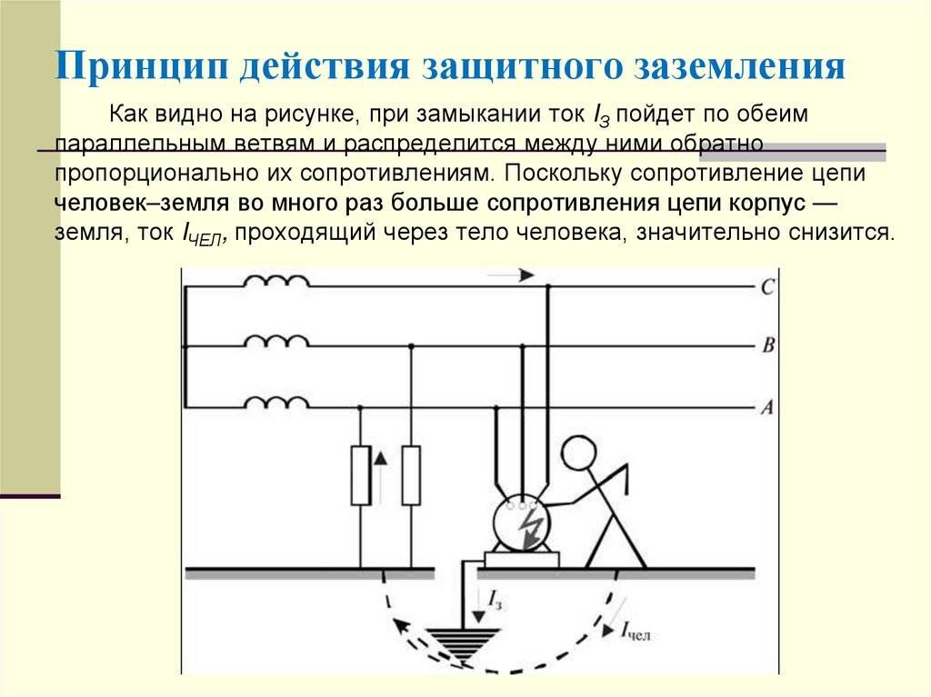 Устройство, принцип работы и схемы защитного заземления