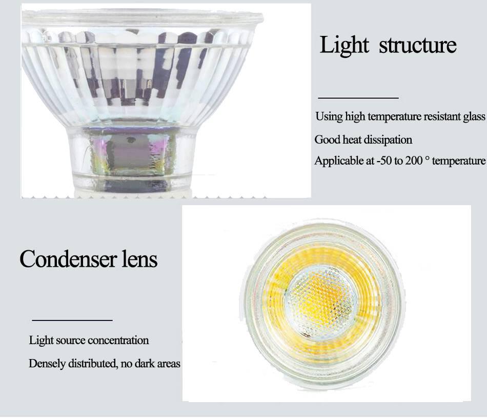 Подробно о led подсветке: разновидности, особенности