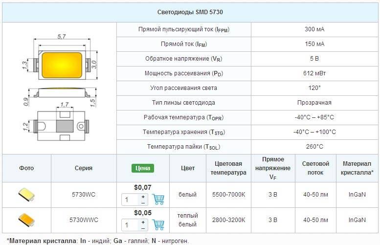 Правильный расчет резистора для светодиода (онлайн калькулятор)