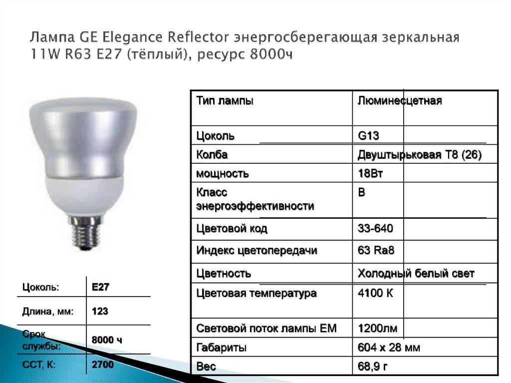 Светодиодные лампы таблица цветовой температуры