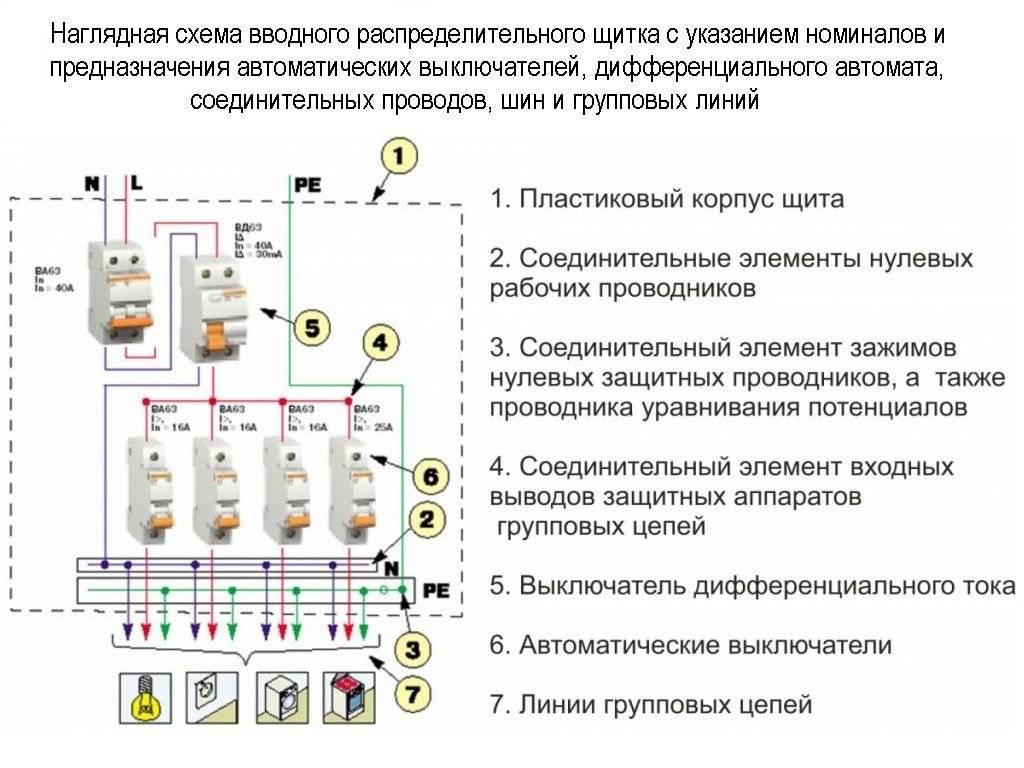 Схемы подключения узо в однофазной и трехфазной сети
