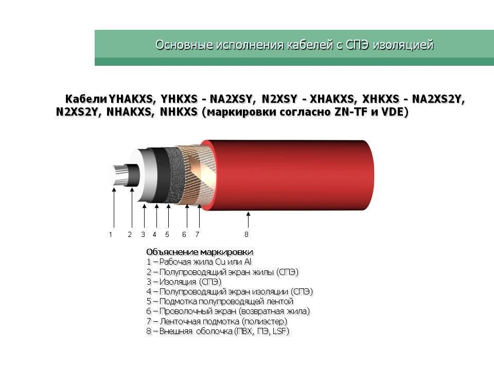 10 технических характеристик кабеля с изоляцией из сшитого полиэтилена. конструкция и состав.