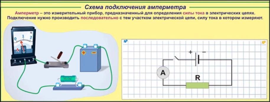 Как подключить амперметр в цепь чтобы показывал заряд аккумулятора