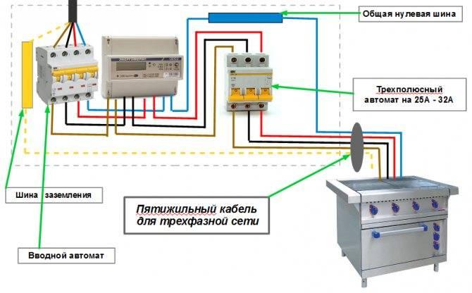 Трехфазная розетка – устройство, схемы сборки, заземление