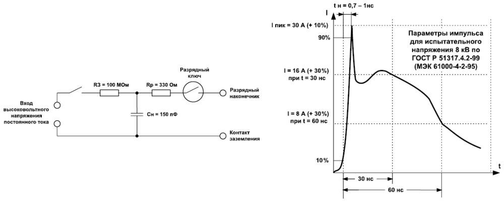 Принцип работы варистора в электрической цепи