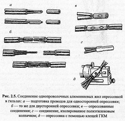 Соединение проводов опрессовкой гильзами