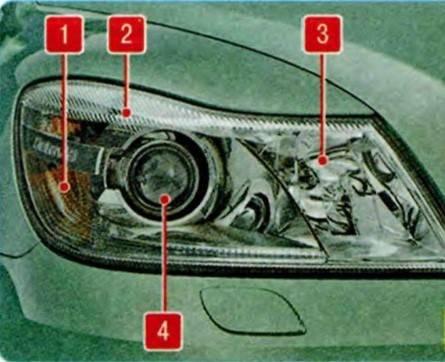 Значки на приборной панели автомобиля: расшифровка и нюансы