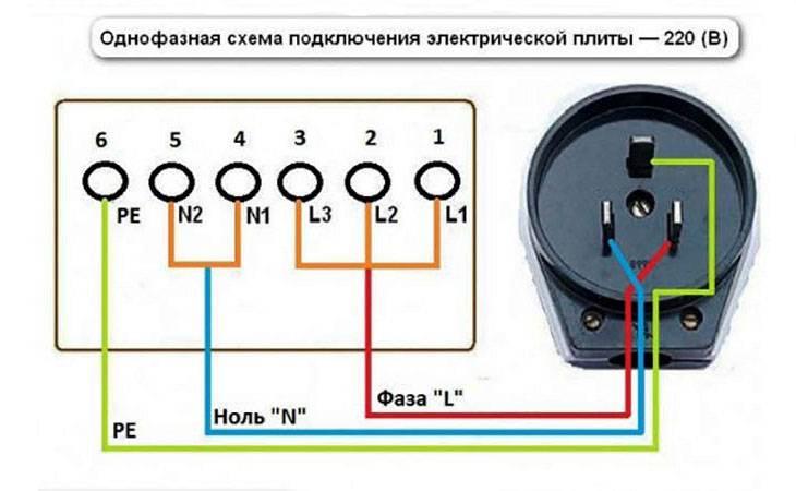 Как установить розетку для электроплиты своими руками