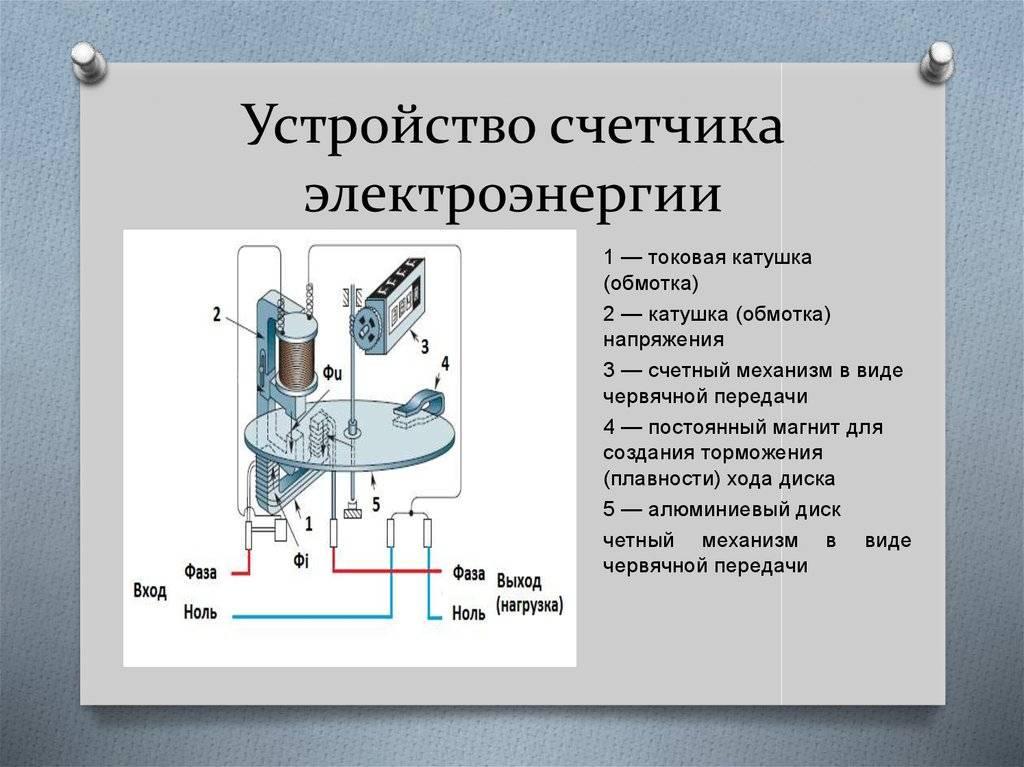 Установка и подключение счетчика электроэнергии в щиток
