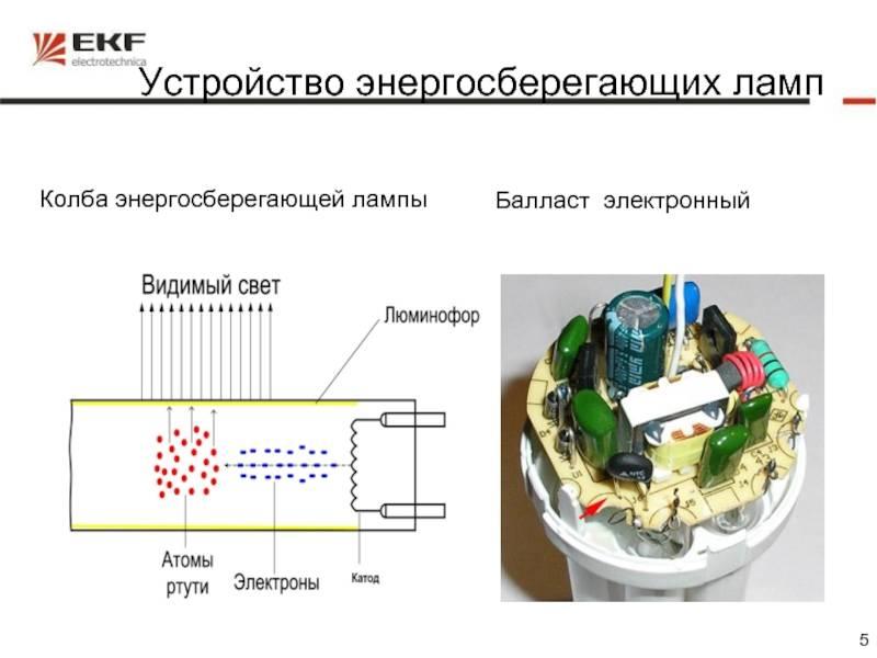 Блок питания: что можно сделать из энергосберегающей лампы?