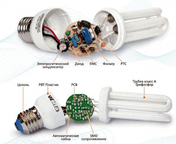 Как сделать блок питания на 12 в из энергосберегающей лампы - инструкция