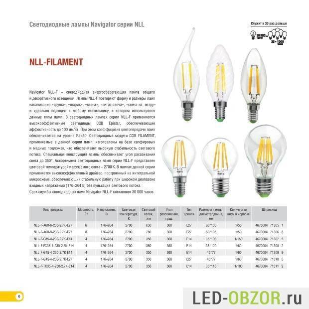 ????лучшие светодиодные лампы и лампочки с цоколем е14 на 2021 год