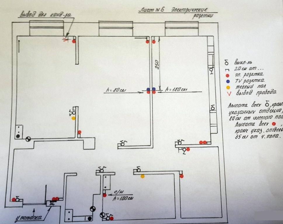 Проводка и развод электрики в квартире своими руками