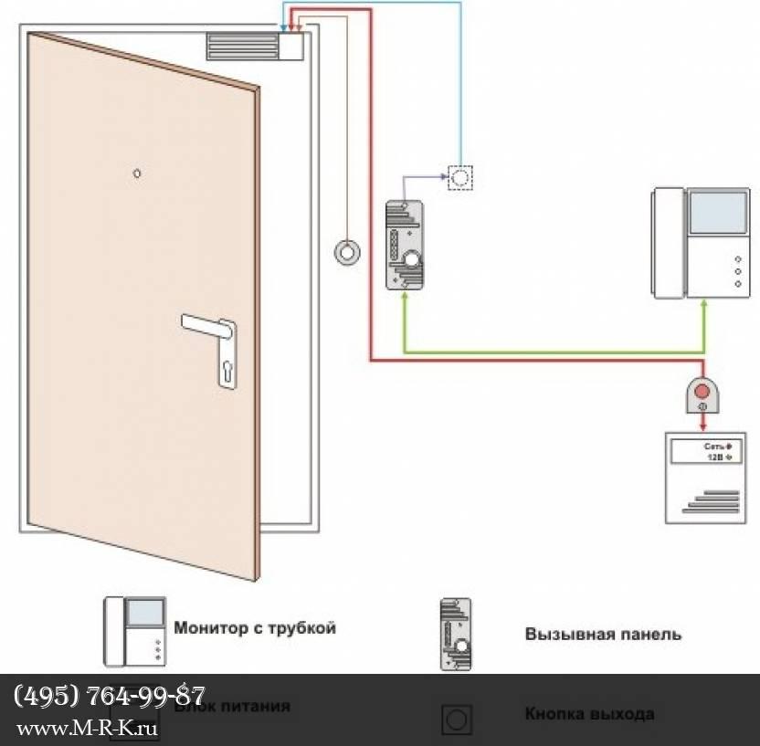 Схема подключения домофона в частном доме и квартире своими руками