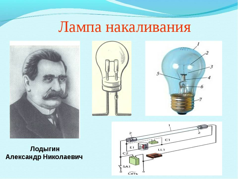 Как и когда появилась электрическая лампочка?