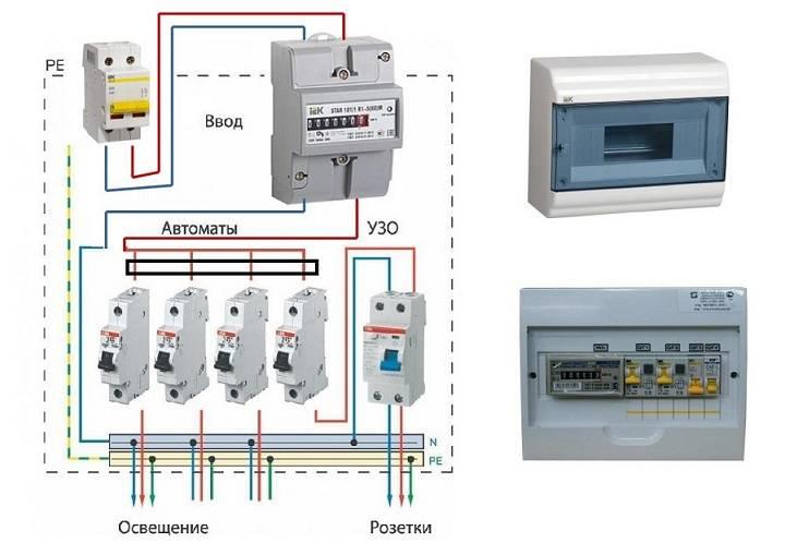 Выбор автоматов защиты в квартирный электрощиток