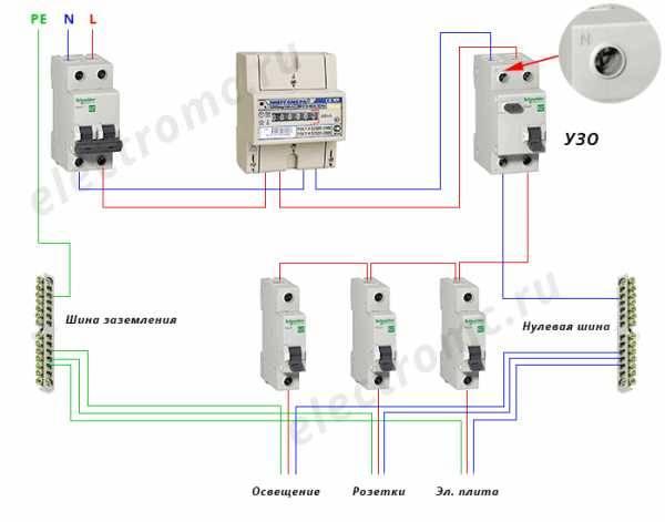 Как правильно подключить дифавтомат?