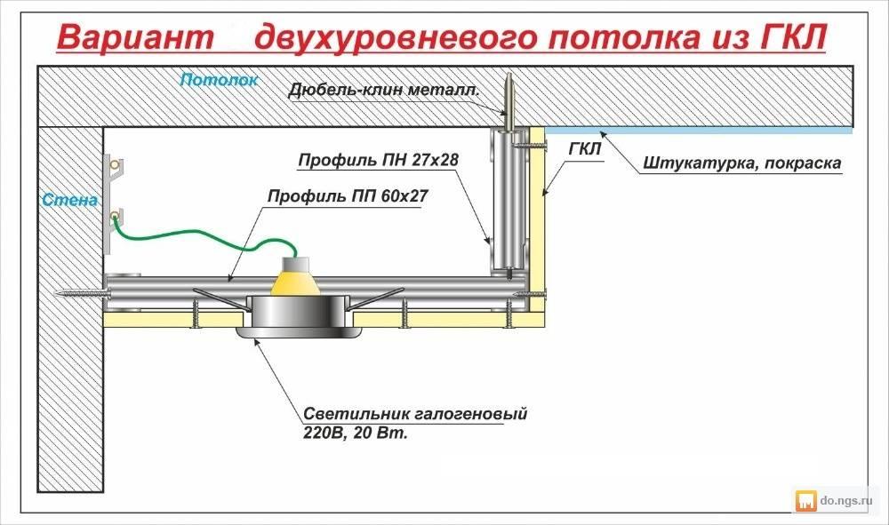 Светодиодные led панели — устройство, монтаж и подключение.
