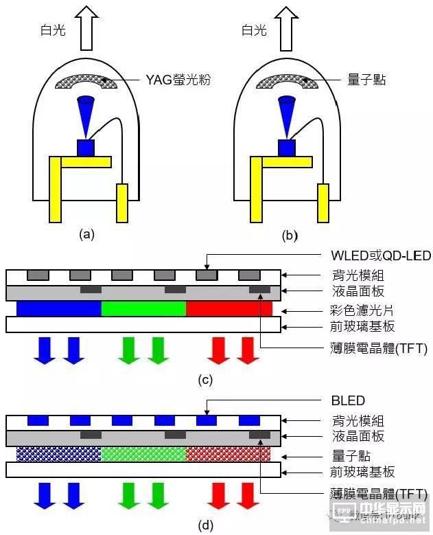Тип подсветки direct led или edge led? выбираем лучшее