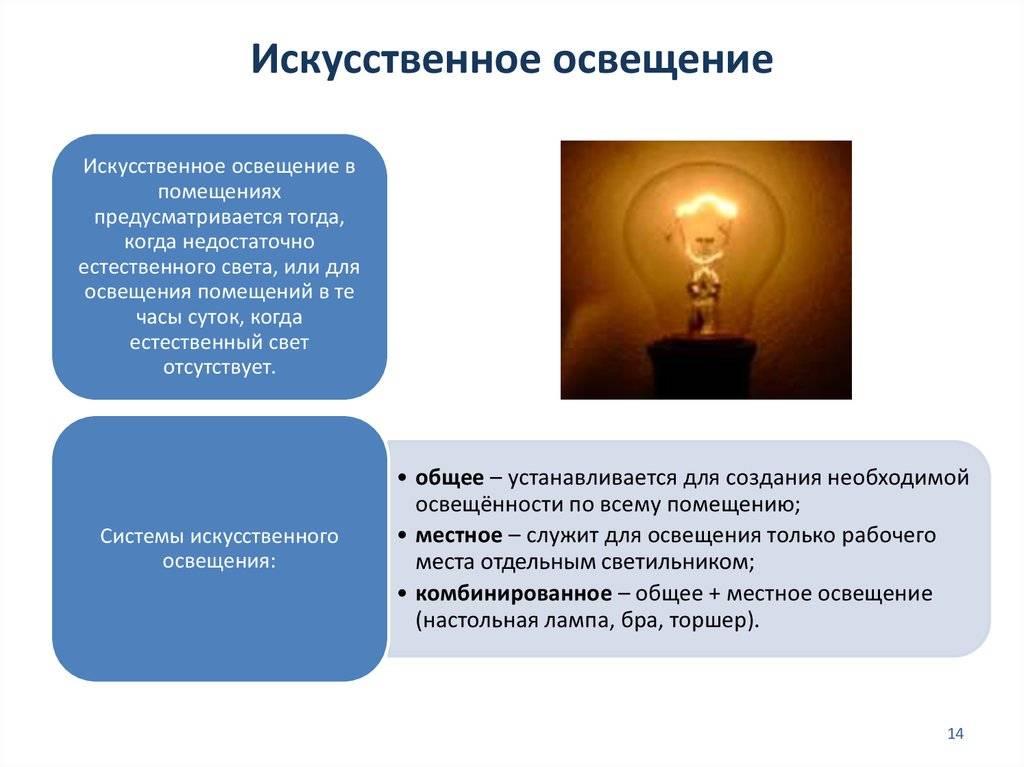 Искусственное освещение: разновидности по функциональному назначению