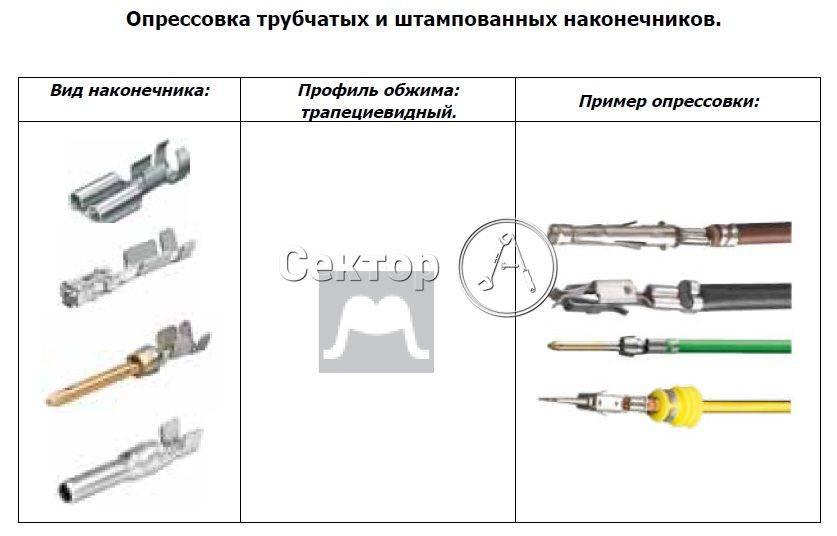 Наконечники для проводов и кабелей под опрессовку