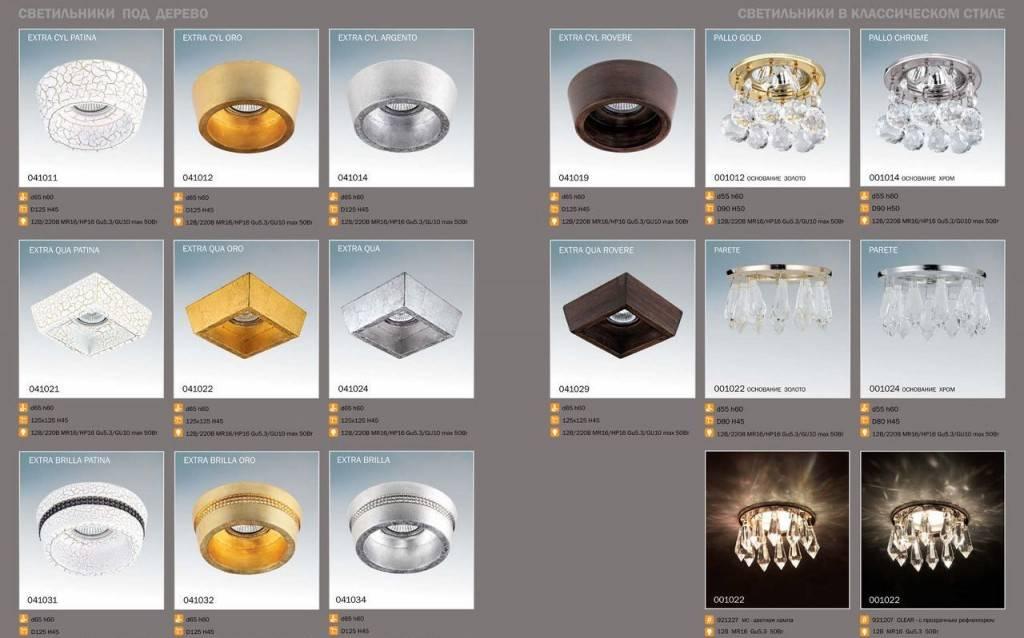Как правильно подобрать по форме и размеру светильники для натяжного потолка? их виды и рекомендации по установке