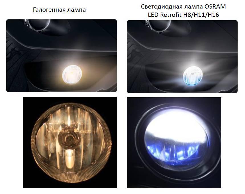Можно ли ставить светодиодные лампы в габариты и фары автомобиля