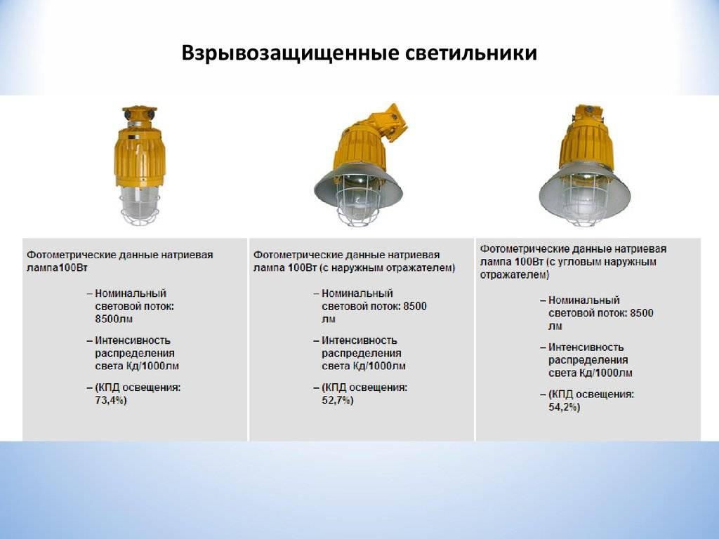 Взрывозащищенный светильник: отличия от обычного и сферы применения