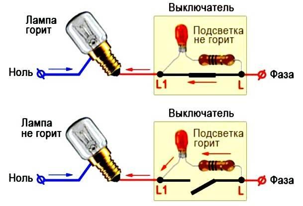 Моргает светодиодный прожектор - наглядное объяснение. как исправить причину и отремонтировать.
