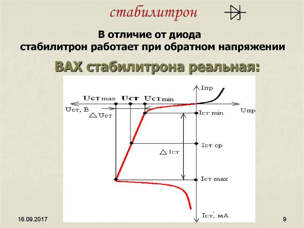 Маркировка диодов и стабилитронов в стеклянном корпусе