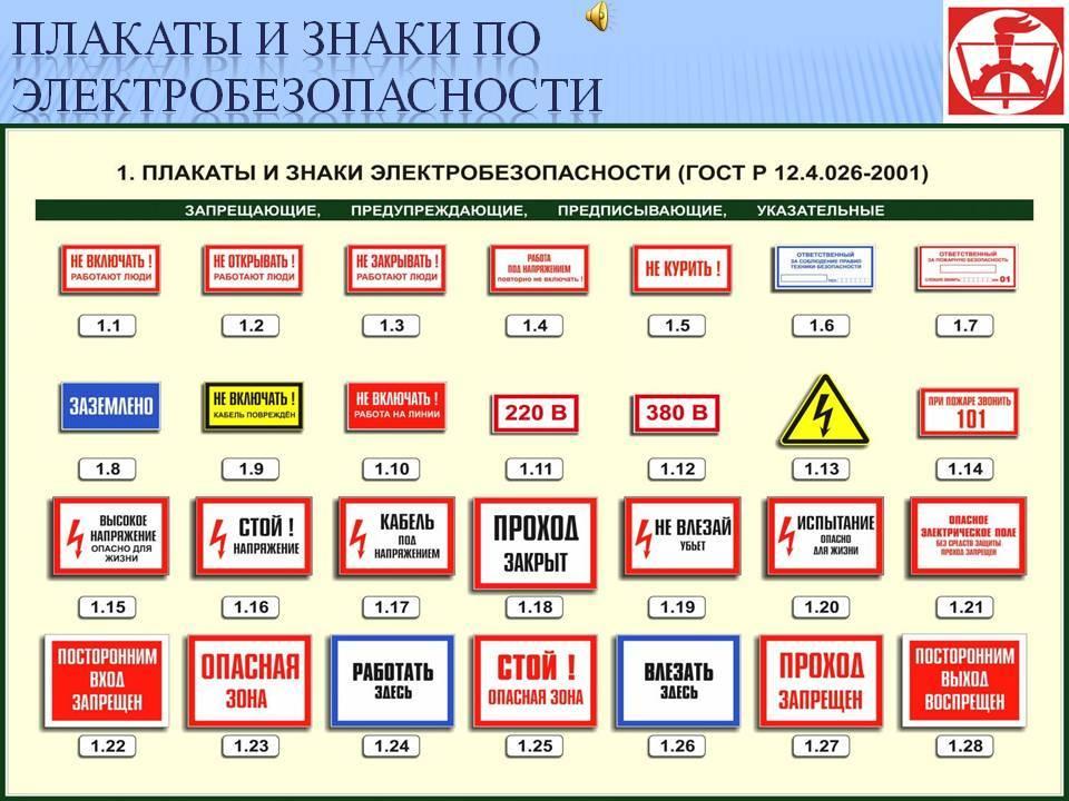 Плакаты и знаки электробезопасности: классификация и их размеры
