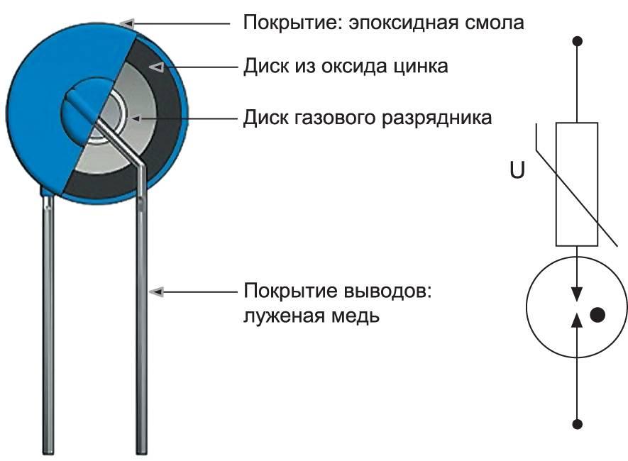 Варисторы: принцип действия, основные характеристики и параметры