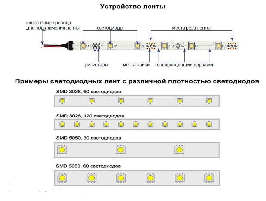 Расчет мощности и подключение блока питания светодиодной ленты. формула и правила.