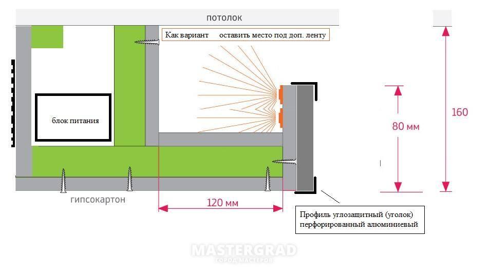 Короб из гипсокартона на потолке с подсветкой
