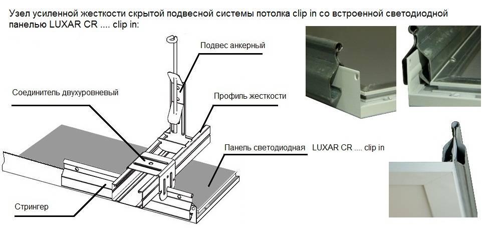 Установка светильников в подвесной потолок: монтаж подвесных светильников на потолке, как вставить светодиодную лампочку, как установить, подключить, подключение на закладных деталях