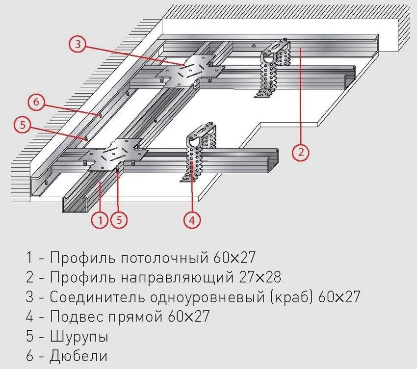 Как делать двухуровневый потолок из гипсокартона с натяжным потолком