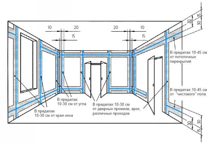 Электропроводка в деревянном доме: пошаговая инструкция, нюансы и некоторые особенности