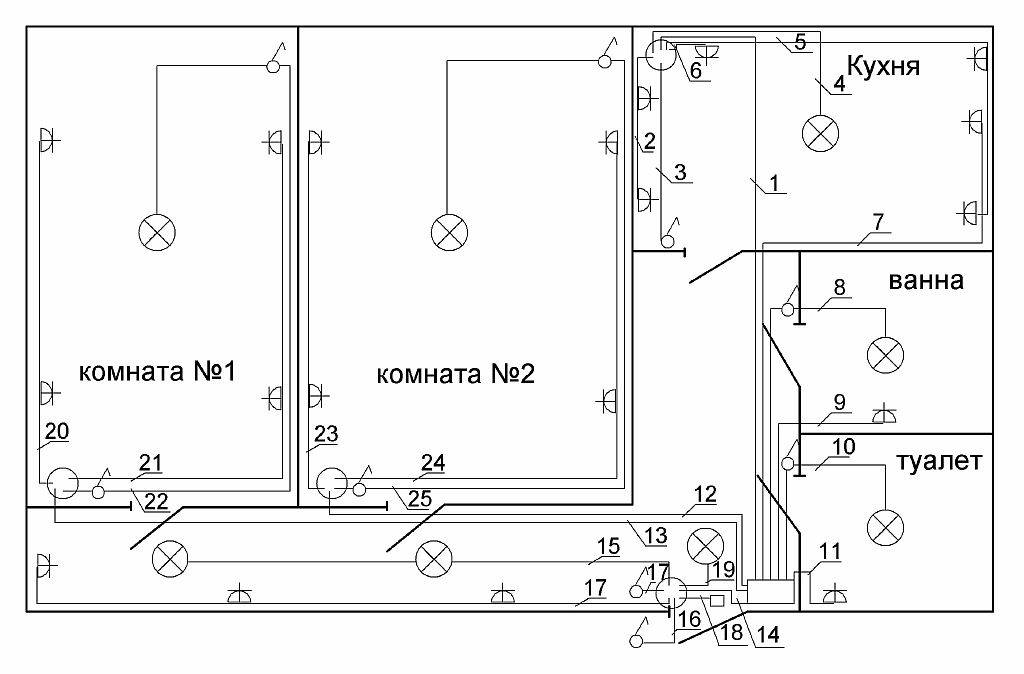 Проводка своими руками — варианты укладки, расчет нагрузки и грамотные схемы проводки для дома (85 фото)