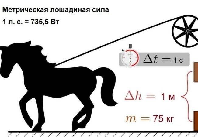 Как перевести киловатты в лошадиные силы?