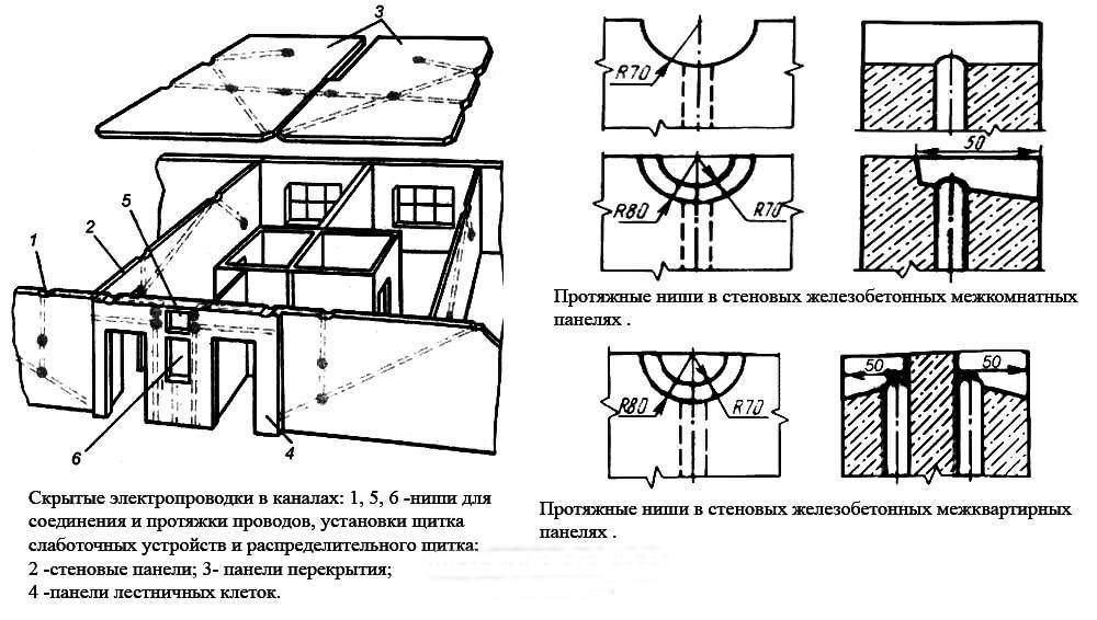 Замена проводки в панельном доме: тонкости, правила и рекомендации