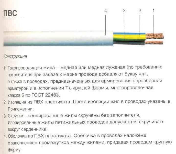 Силовой кабель nym (нюм): описание, применение, характеристики