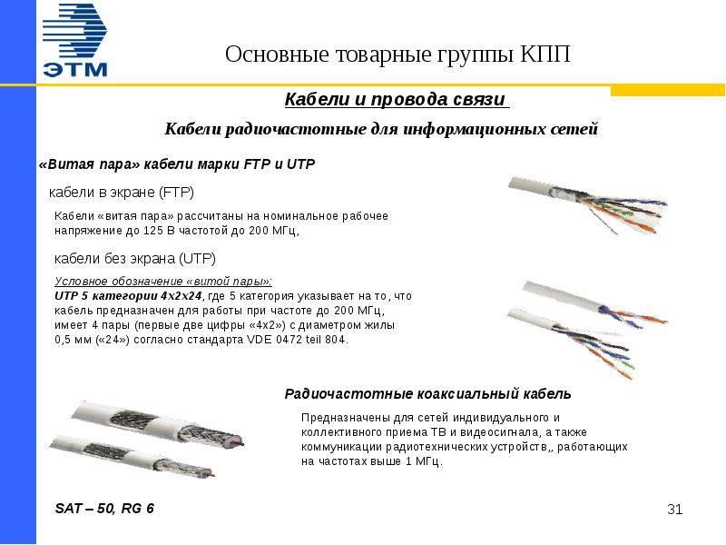 Виды кабелей, проводов: их назначение