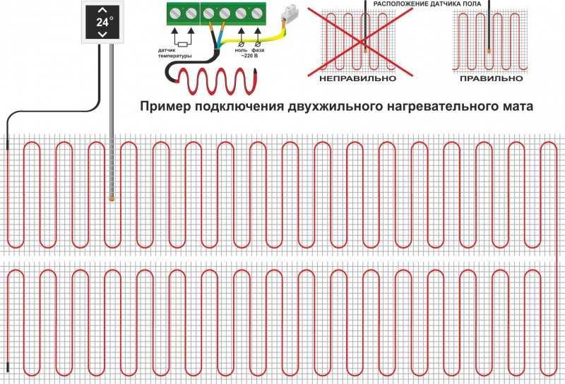 Подключение теплого пола к терморегулятору, схема подключения к электричеству + видео