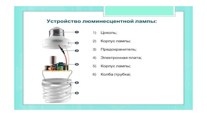Схема энергосберегающей лампы – самэлектрик.ру