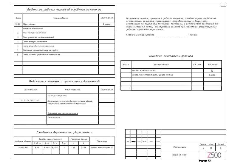 Образец заполнения паспорта молниезащиты. какую информацию содержит паспорт заземляющего устройства и как его заполнять