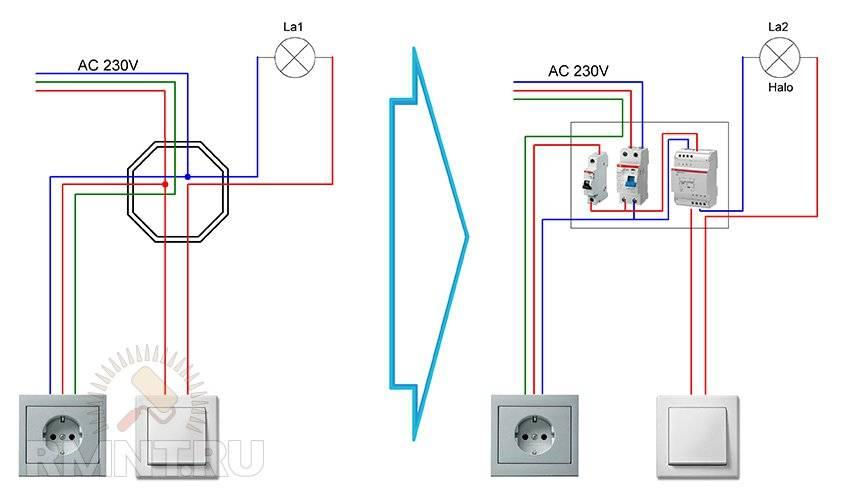 Электропроводка в квартире: правила прокладки проводов + разбор схем
